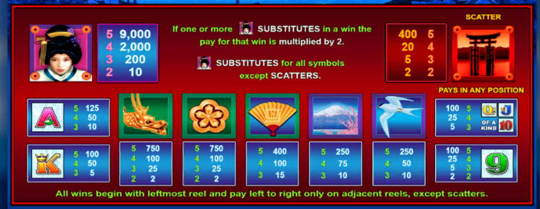 Uk Online Gambling Law Changes - Casino Maestro: List Of Online Casino