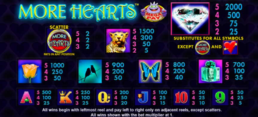 Casino Marina Colombo - 2021 All You Need To Know Before Slot Machine