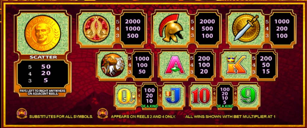 Why Do Casinos Have Ugly Carpets? - The Museum Of Hoaxes Slot